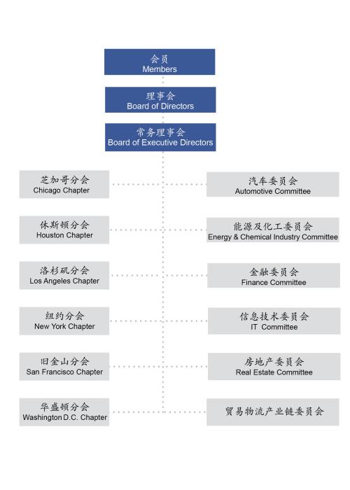 管理框架图20160929-01